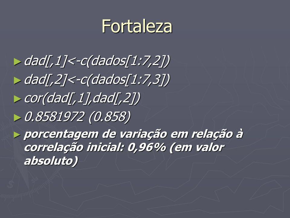 Fortaleza dad[,1]<-c(dados[1:7,2]) dad[,2]<-c(dados[1:7,3])